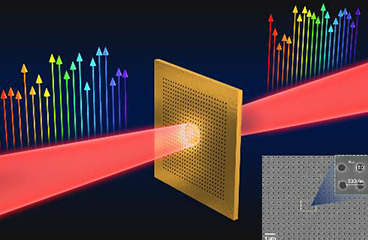 Prof. Dong-Eon Kim's Research Team at Max Planck Center for Attosecond Science (MPC—AS) lay a solid foundation for a high precision measurement using Surface Plasmon