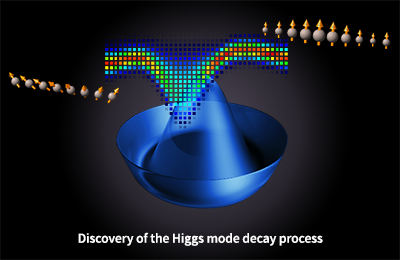 Condensed-matter analogue of the Higgs boson: World first observation of the Higgs mode decay process