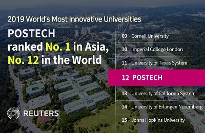 POSTECH Ranked No. 1 in Asia Among World's Most Innovative Universities