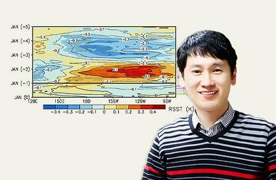 Volcanic Eruptions Reduce Global Rainfall