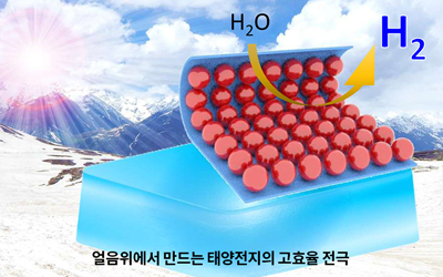 화학 박문정 교수팀, 얼음 위에서 만드는 태양전지의 고효율 '전극'